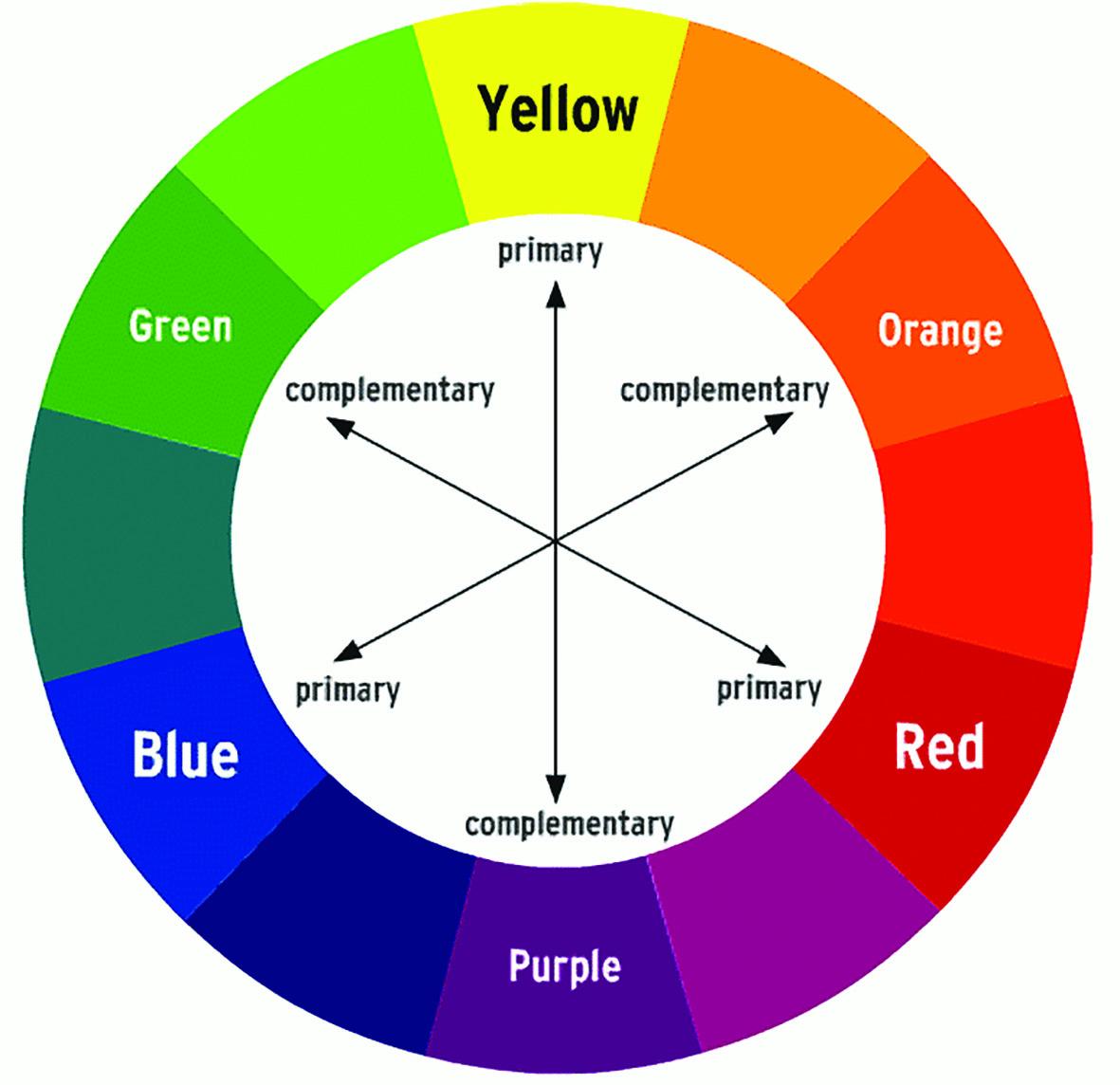Colourwheel01