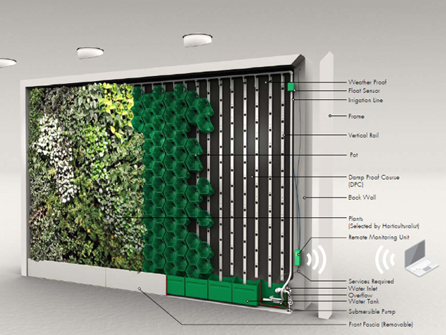Vicinity greenwall systems project ods Green walls vertical planting systems