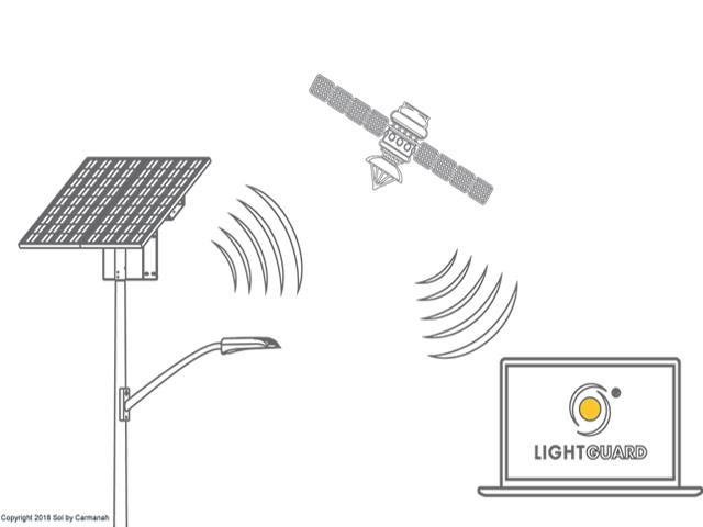 Solar Light Trend Bloguezcom