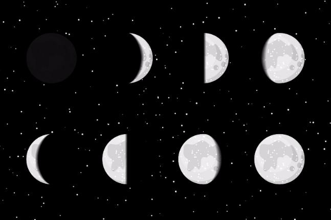 Luna moon cycle phases zodiac spirit planet