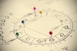 zodiac sun planet astrology spirit nature